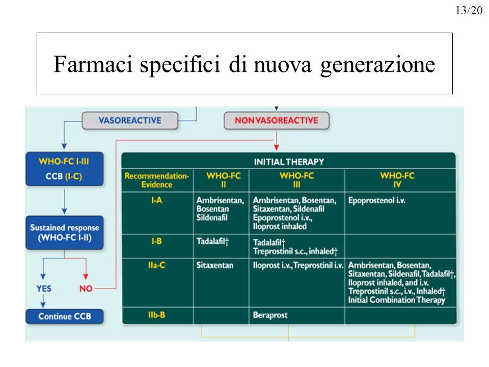 Farmaci specifici di nuova generazione 13/20