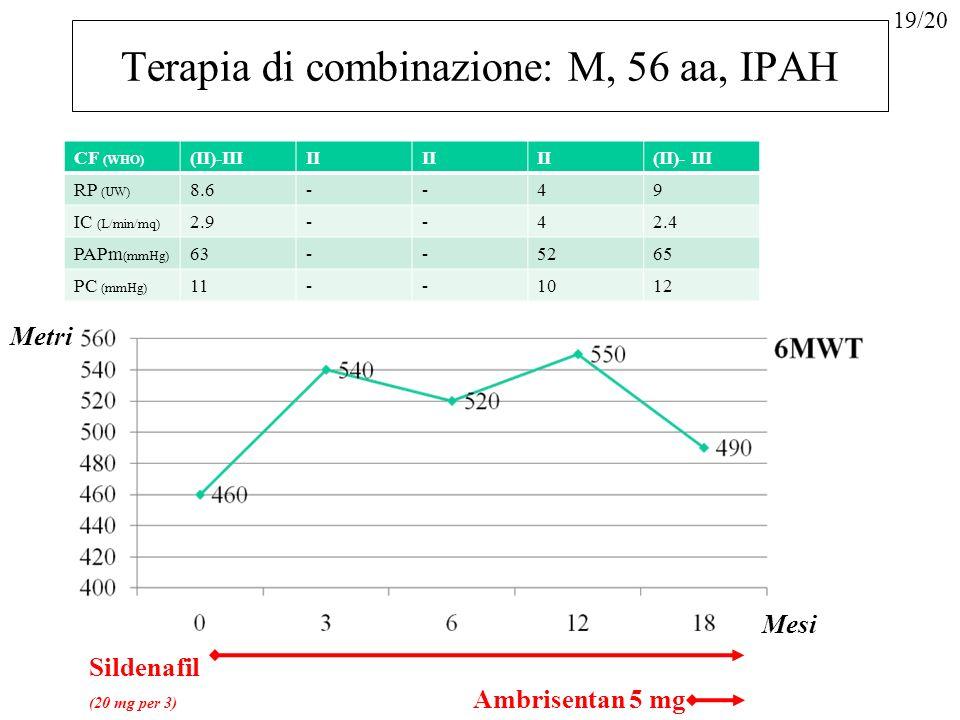 Terapia di combinazione: M, 56 aa, IPAH CF (WHO) (II)-IIIII (II)- III RP (UW) 8.6--49 IC (L/min/mq) 2.9--42.4 PAPm (mmHg) 63--5265 PC (mmHg) 11--1012