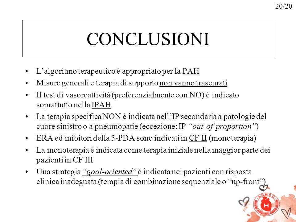 CONCLUSIONI Lalgoritmo terapeutico è appropriato per la PAH Misure generali e terapia di supporto non vanno trascurati Il test di vasoreattività (pref