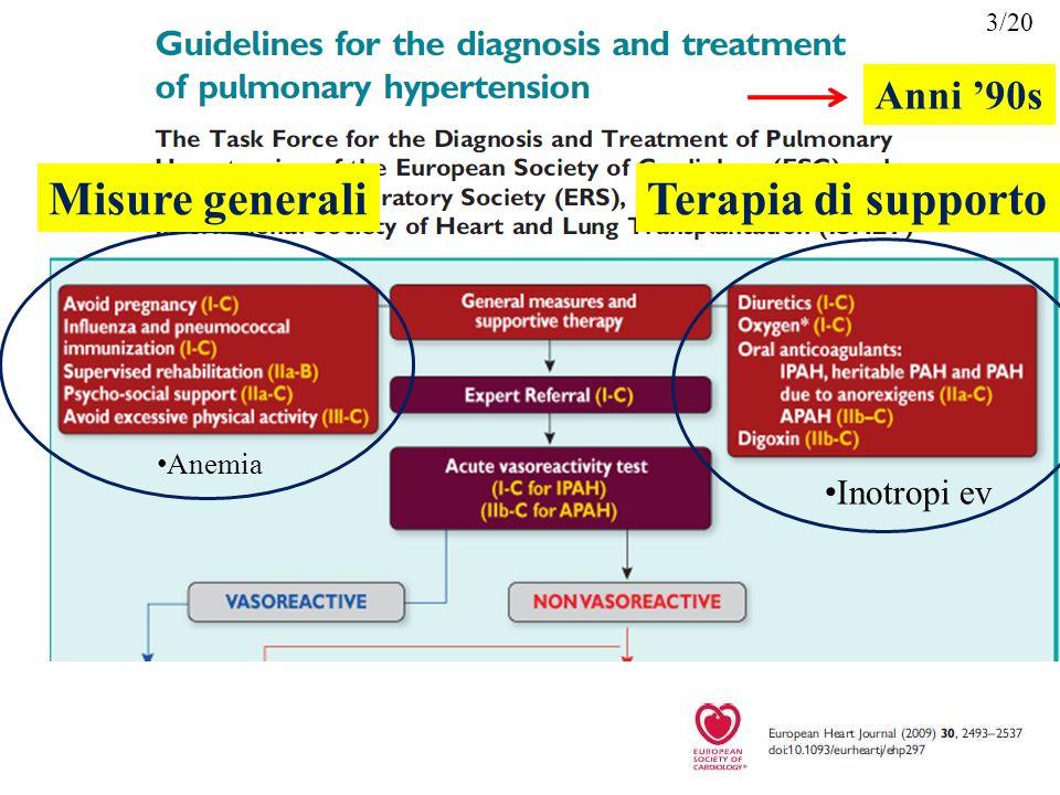 Evidenza comparata per i farmaci orali Miglioramento emodinamico Miglioramento capacità funzionale Miglioramento TTCW Sopravvivenza ad 1 anno (open-label extension) Bosentan+++96% Sitaxentan+(*)+(+)**96% Ambrisentan+(*)++95% Sildenafil+++94% Tadalafil+++96% (*) dati non derivanti da Placebo-controlled trials (**) post-hoc analysus, da STRIDE-I e II (Barst, 2007) M Hoeper, ESC 2010 14/20