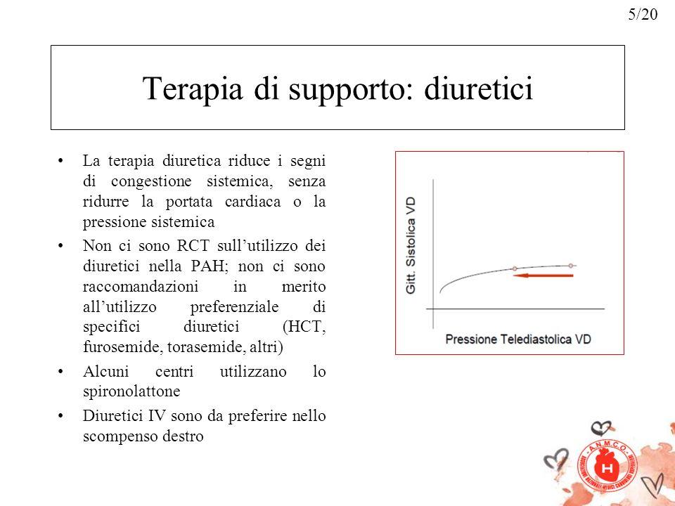 Terapia di supporto: anticoagulanti orali Non ci sono dati da RCT IPAH: dimostrata la presenza di lesioni trombotiche in > 50% dei casi (1,2) Alcuni casistiche hanno dimostrato un miglioramento nella sopravvivenza di pazienti con IPAH che ricevono terapia anticoagulante (1,3) Non ci sono dati significativi per altre classi di PAH/PH Trombosi in situ 1Fuster W ed al.