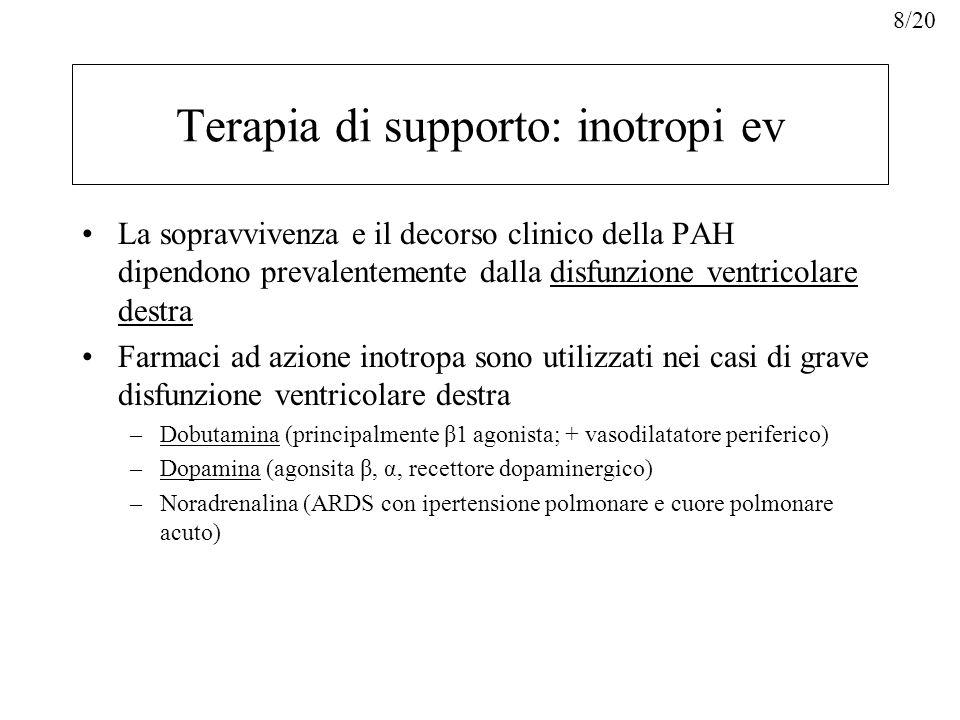 Terapia di combinazione: M, 56 aa, IPAH CF (WHO) (II)-IIIII (II)- III RP (UW) 8.6--49 IC (L/min/mq) 2.9--42.4 PAPm (mmHg) 63--5265 PC (mmHg) 11--1012 Mesi Metri Sildenafil (20 mg per 3) Ambrisentan 5 mg 19/20