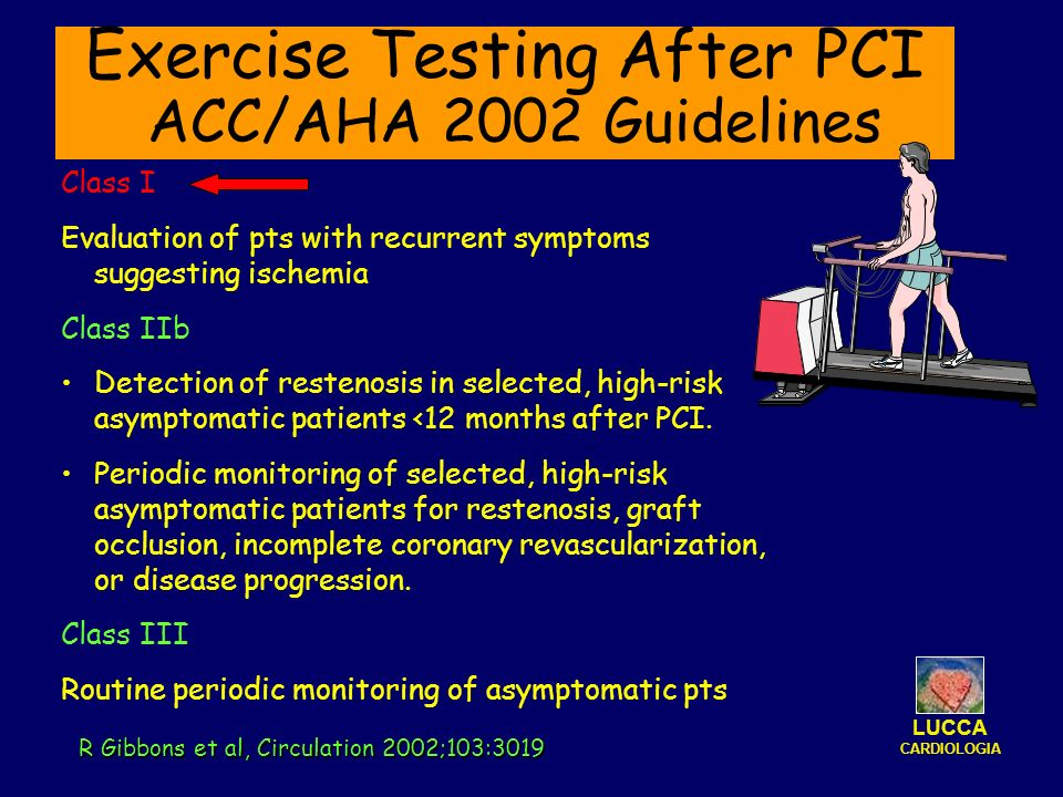 Exercise Testing After PCI ACC/AHA 2002 Guidelines Class I Evaluation of pts with recurrent symptoms suggesting ischemia Class IIb Detection of resten