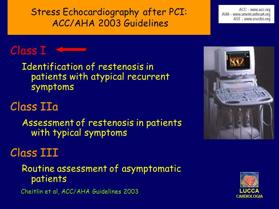 Stress Echocardiography after PCI: ACC/AHA 2003 Guidelines Class I Identification of restenosis in patients with atypical recurrent symptoms Class IIa