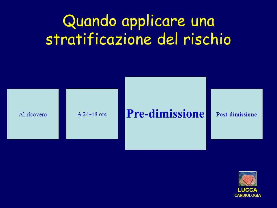 Quando applicare una stratificazione del rischio Al ricovero A 24-48 ore Pre-dimissione Post-dimissione LUCCA CARDIOLOGIA