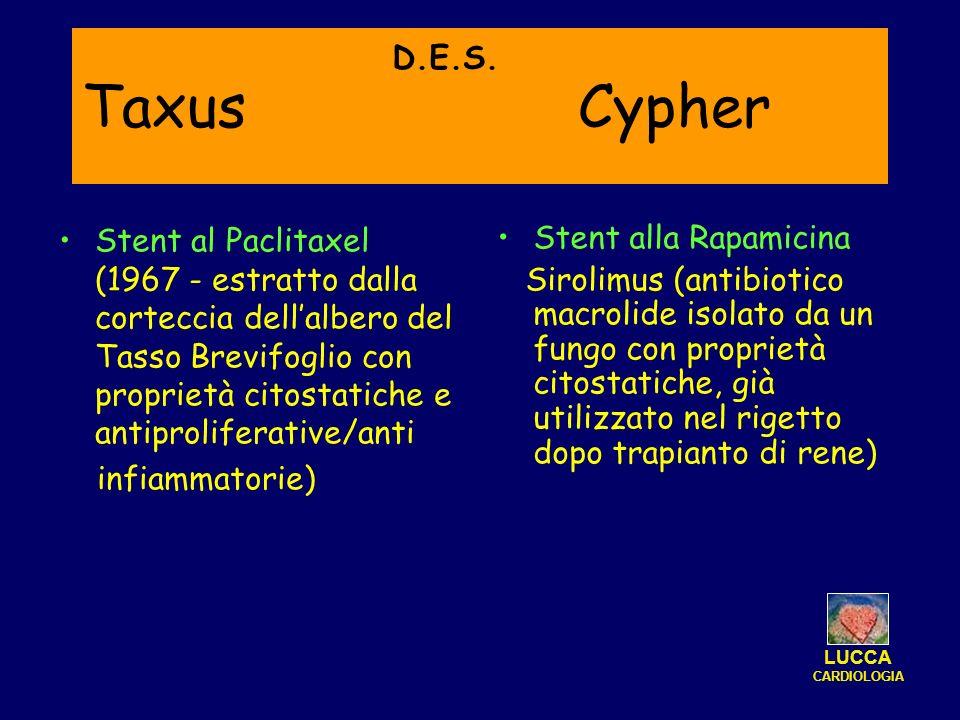 Taxus Cypher Stent al Paclitaxel (1967 - estratto dalla corteccia dellalbero del Tasso Brevifoglio con proprietà citostatiche e antiproliferative/anti