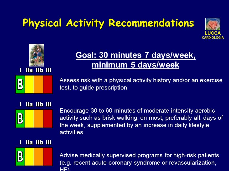 Physical Activity Recommendations Assess risk with a physical activity history and/or an exercise test, to guide prescription Encourage 30 to 60 minut