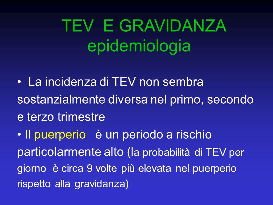 TEV E GRAVIDANZA epidemiologia La incidenza di TEV non sembra sostanzialmente diversa nel primo, secondo e terzo trimestre Il puerperio è un periodo a