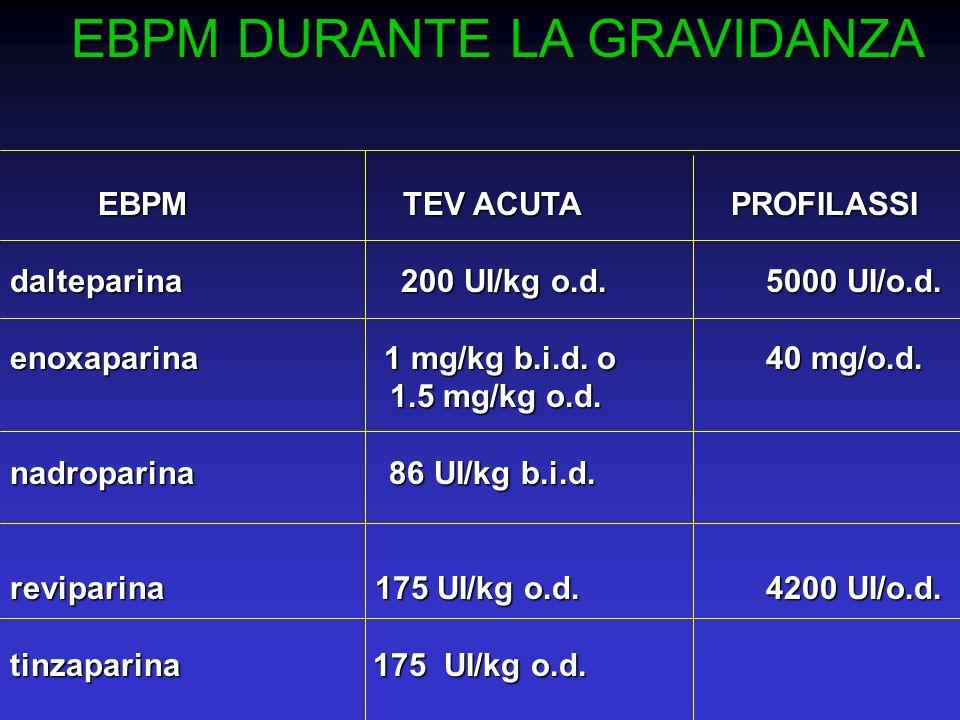 EBPM DURANTE LA GRAVIDANZA EBPM DURANTE LA GRAVIDANZA EBPM TEV ACUTA PROFILASSI EBPM TEV ACUTA PROFILASSI dalteparina 200 UI/kg o.d. 5000 UI/o.d. enox