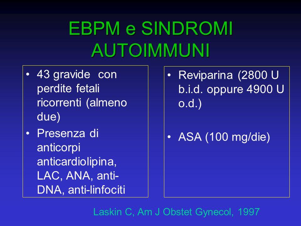 EBPM e SINDROMI AUTOIMMUNI 43 gravide con perdite fetali ricorrenti (almeno due) Presenza di anticorpi anticardiolipina, LAC, ANA, anti- DNA, anti-lin