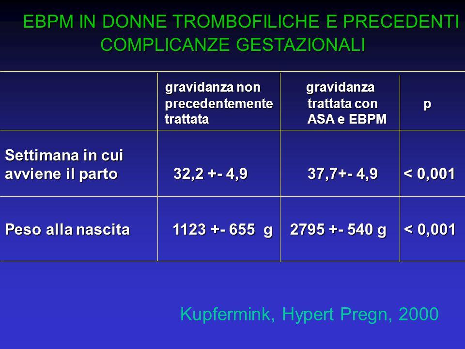 EBPM IN DONNE TROMBOFILICHE E PRECEDENTI COMPLICANZE GESTAZIONALI EBPM IN DONNE TROMBOFILICHE E PRECEDENTI COMPLICANZE GESTAZIONALI gravidanza non gra