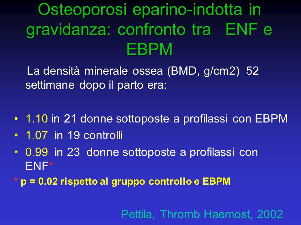 Osteoporosi eparino-indotta in gravidanza: confronto tra ENF e EBPM La densità minerale ossea (BMD, g/cm2) 52 settimane dopo il parto era: 1.10 in 21