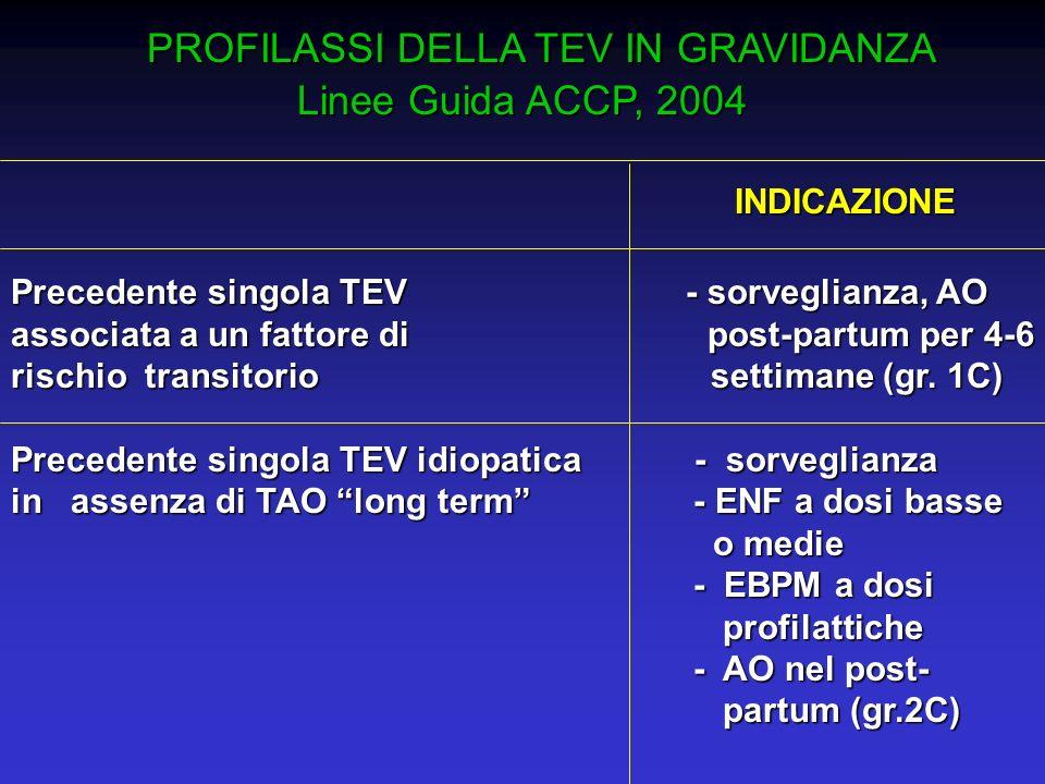 PROFILASSI DELLA TEV IN GRAVIDANZA PROFILASSI DELLA TEV IN GRAVIDANZA Linee Guida ACCP, 2004 INDICAZIONE INDICAZIONE Precedente singola TEV - sorvegli