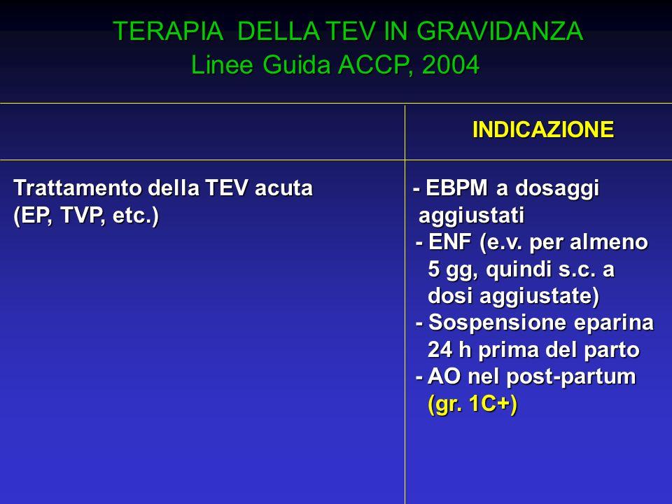 TERAPIA DELLA TEV IN GRAVIDANZA TERAPIA DELLA TEV IN GRAVIDANZA Linee Guida ACCP, 2004 INDICAZIONE INDICAZIONE Trattamento della TEV acuta - EBPM a do