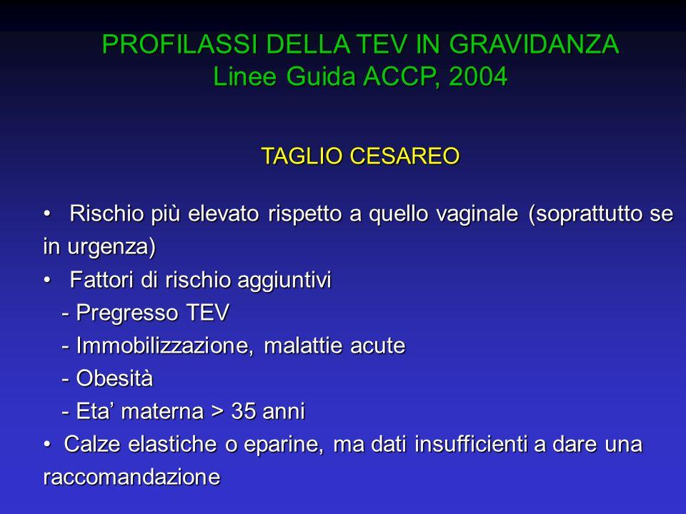 PROFILASSI DELLA TEV IN GRAVIDANZA Linee Guida ACCP, 2004 TAGLIO CESAREO Rischio più elevato rispetto a quello vaginale (soprattutto se in urgenza) Ri