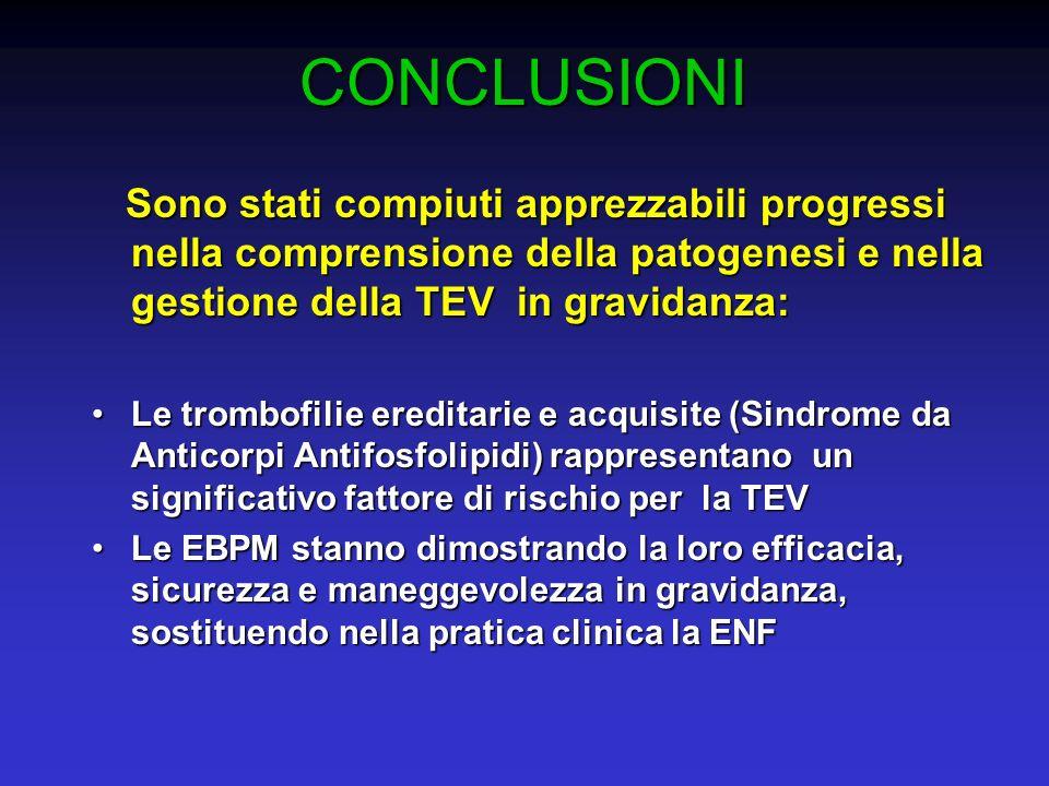 CONCLUSIONI Sono stati compiuti apprezzabili progressi nella comprensione della patogenesi e nella gestione della TEV in gravidanza: Sono stati compiu