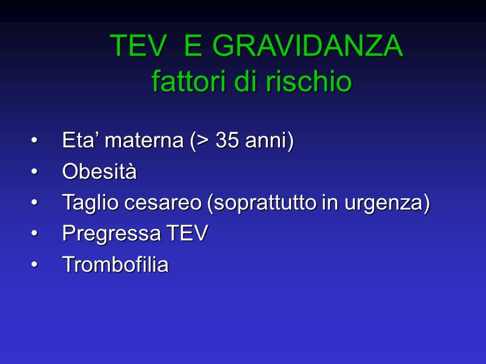 TEV E GRAVIDANZA TEV E GRAVIDANZA fattori di rischio fattori di rischio Eta materna (> 35 anni) Eta materna (> 35 anni) Obesità Obesità Taglio cesareo
