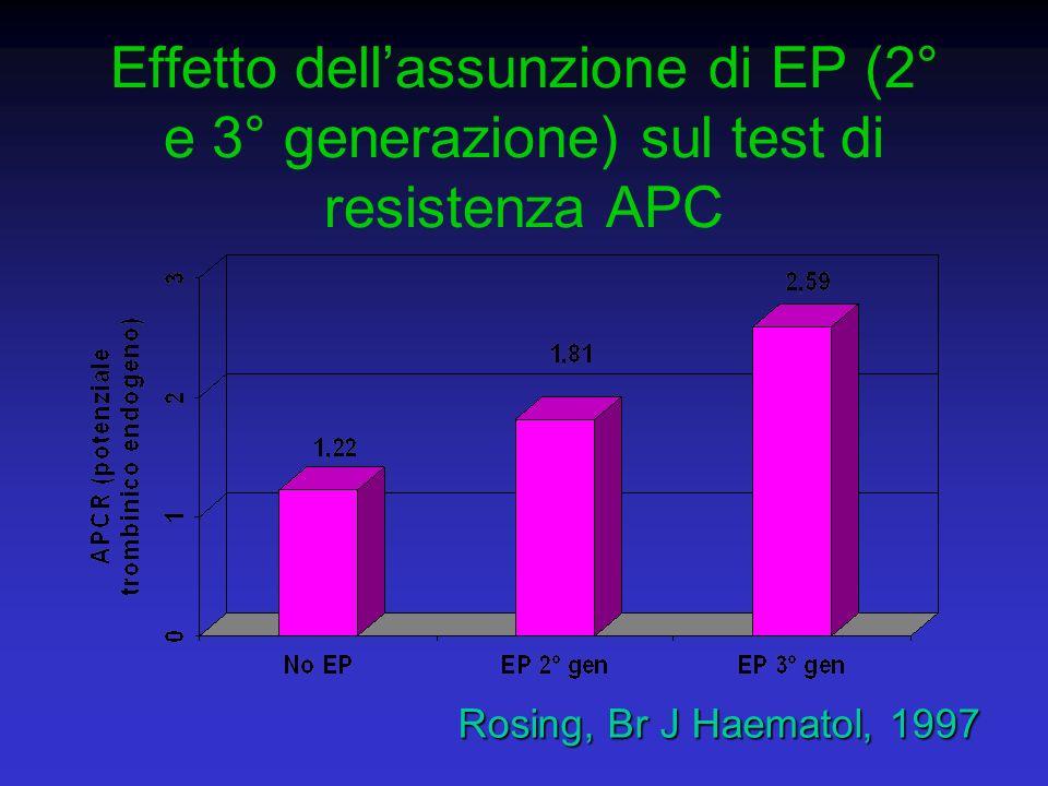 Effetto dellassunzione di EP (2° e 3° generazione) sul test di resistenza APC Rosing, Br J Haematol, 1997