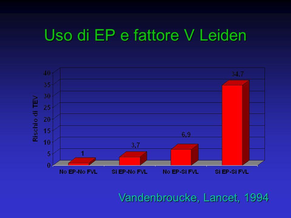 Uso di EP e fattore V Leiden Vandenbroucke, Lancet, 1994
