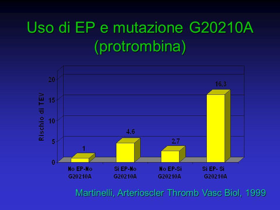Uso di EP e mutazione G20210A (protrombina) Martinelli, Arterioscler Thromb Vasc Biol, 1999