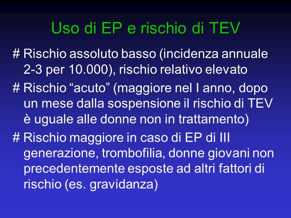 Uso di EP e rischio di TEV # Rischio assoluto basso (incidenza annuale 2-3 per 10.000), rischio relativo elevato # Rischio acuto (maggiore nel I anno,