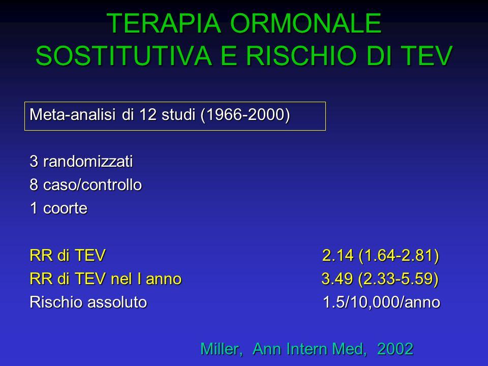 TERAPIA ORMONALE SOSTITUTIVA E RISCHIO DI TEV Meta-analisi di 12 studi (1966-2000) 3 randomizzati 8 caso/controllo 1 coorte RR di TEV2.14 (1.64-2.81)