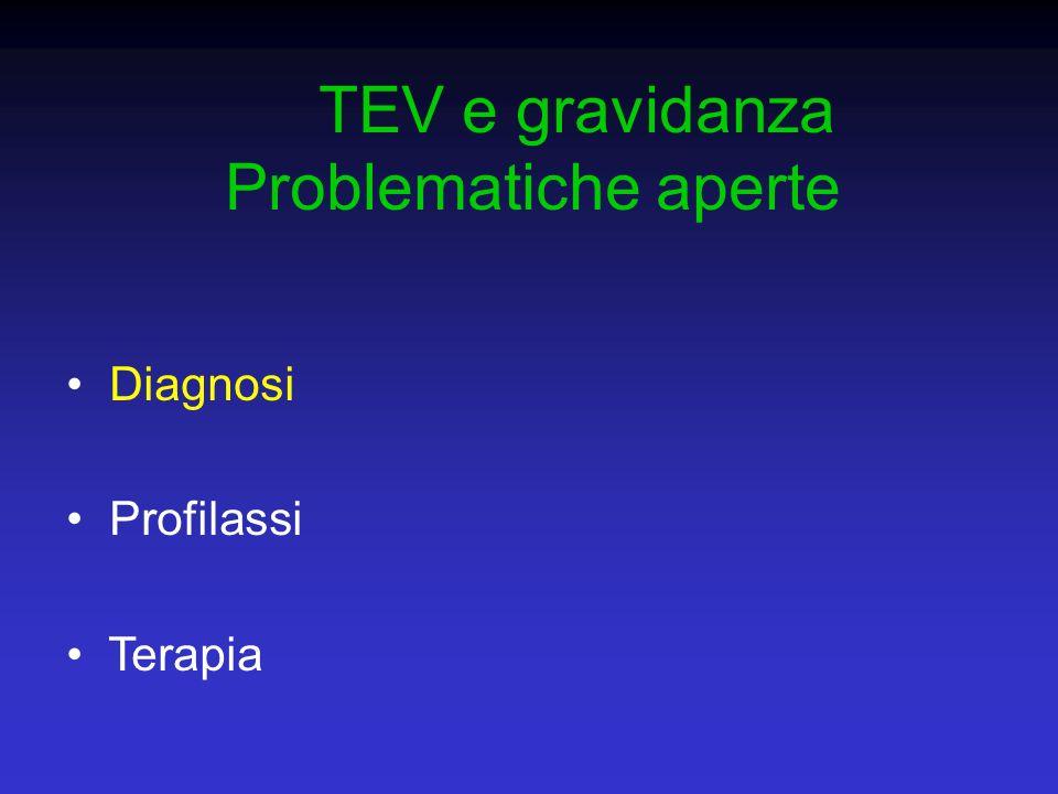 TEV e gravidanza Problematiche aperte Diagnosi Profilassi Terapia
