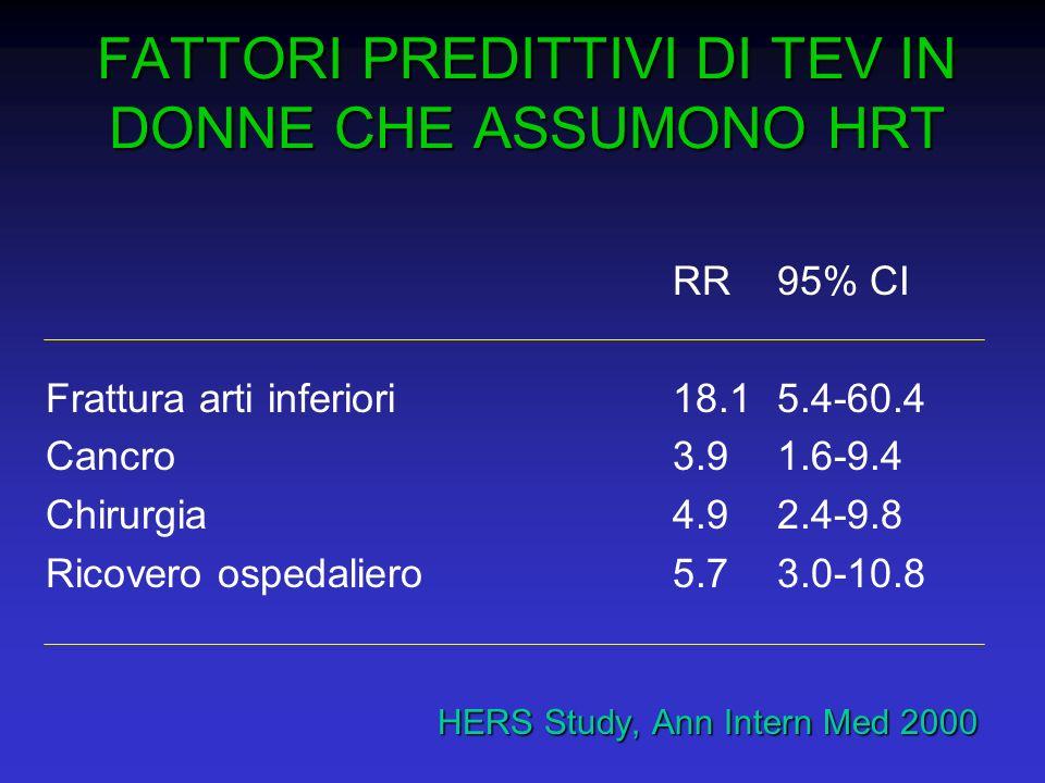 FATTORI PREDITTIVI DI TEV IN DONNE CHE ASSUMONO HRT RR95% CI Frattura arti inferiori18.1 5.4-60.4 Cancro3.91.6-9.4 Chirurgia4.92.4-9.8 Ricovero ospeda