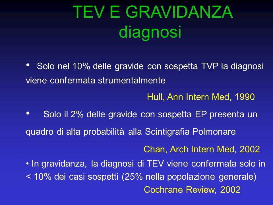 TEV E GRAVIDANZA diagnosi Solo nel 10% delle gravide con sospetta TVP la diagnosi viene confermata strumentalmente Hull, Ann Intern Med, 1990 Solo il