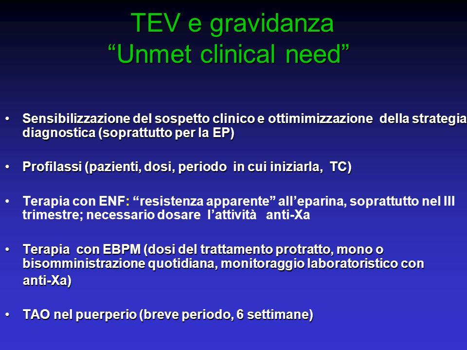 TEV e gravidanza Unmet clinical need TEV e gravidanza Unmet clinical need Sensibilizzazione del sospetto clinico e ottimimizzazione della strategia di