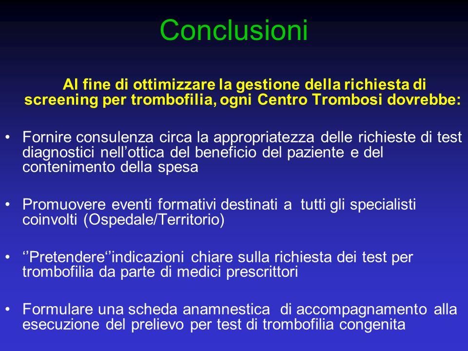 Conclusioni Al fine di ottimizzare la gestione della richiesta di screening per trombofilia, ogni Centro Trombosi dovrebbe: Fornire consulenza circa l
