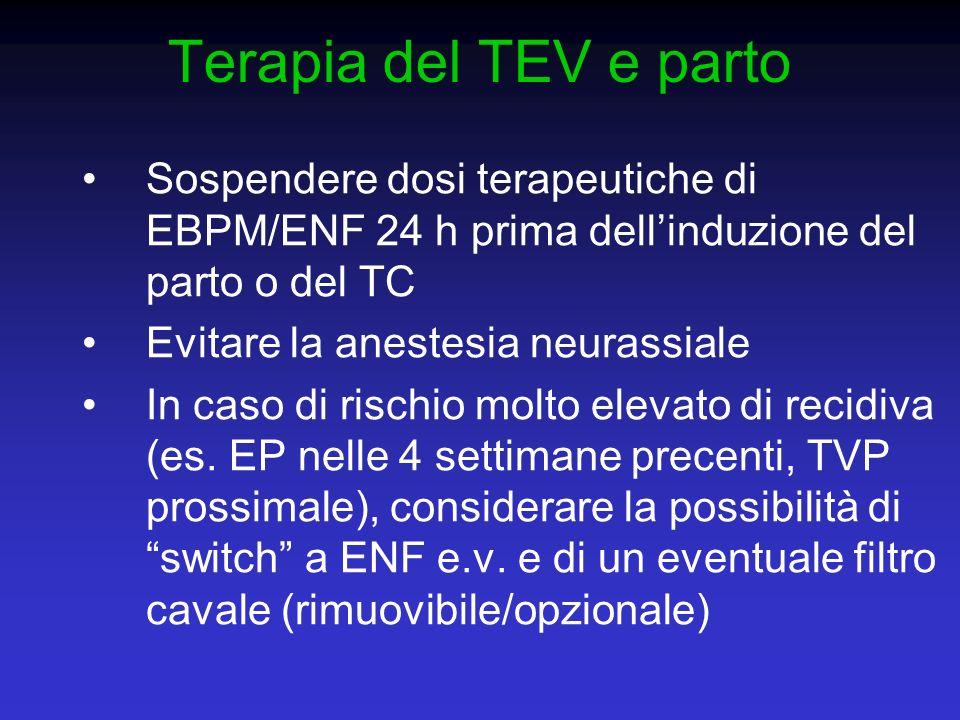 Terapia del TEV e parto Sospendere dosi terapeutiche di EBPM/ENF 24 h prima dellinduzione del parto o del TC Evitare la anestesia neurassiale In caso