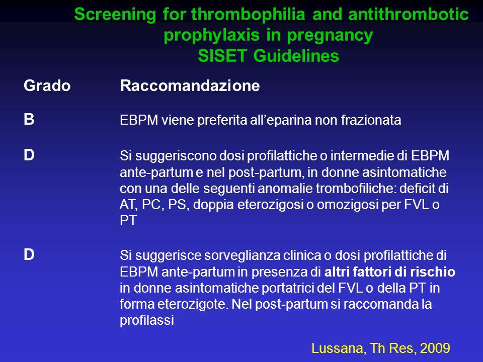 Screening for thrombophilia and antithrombotic prophylaxis in pregnancy SISET Guidelines Grado Raccomandazione B EBPM viene preferita alleparina non f