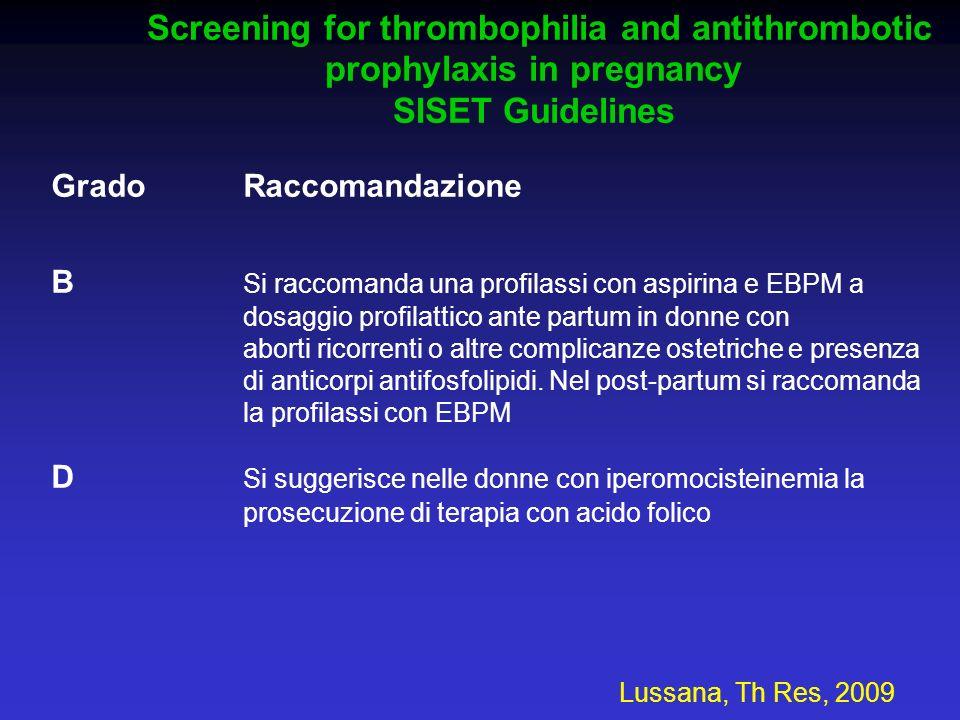 Grado Raccomandazione B Si raccomanda una profilassi con aspirina e EBPM a dosaggio profilattico ante partum in donne con aborti ricorrenti o altre co