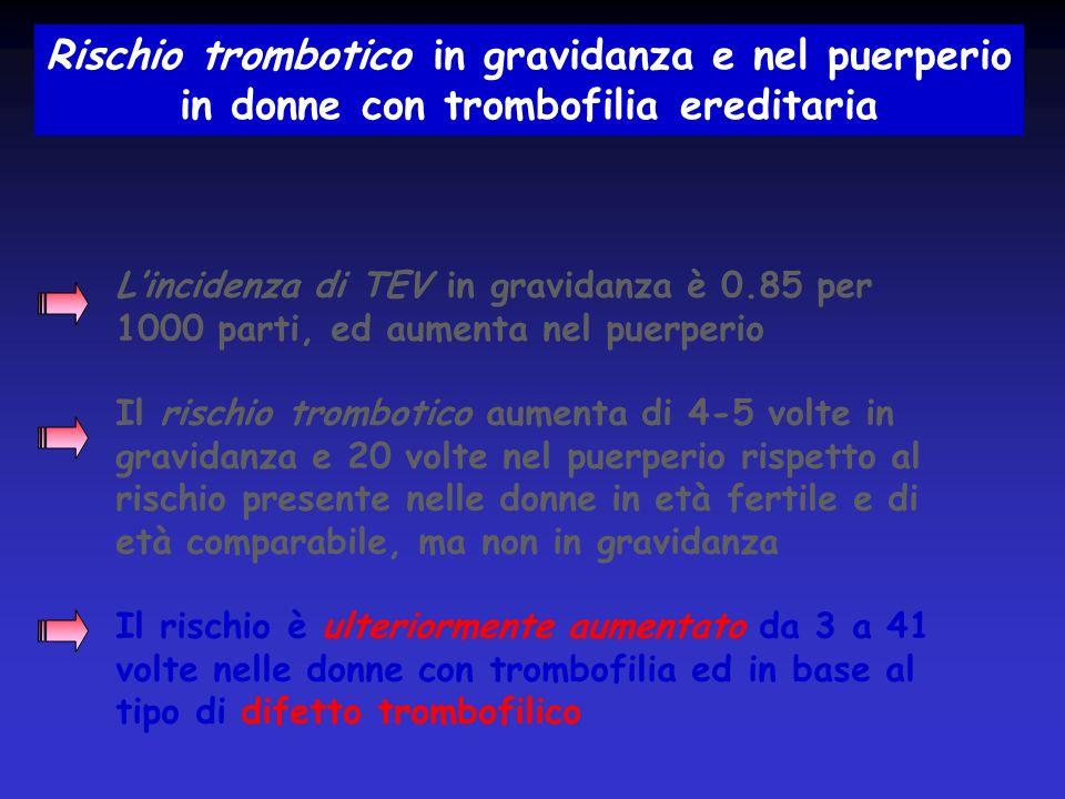 Rischio trombotico in gravidanza e nel puerperio in donne con trombofilia ereditaria Lincidenza di TEV in gravidanza è 0.85 per 1000 parti, ed aumenta