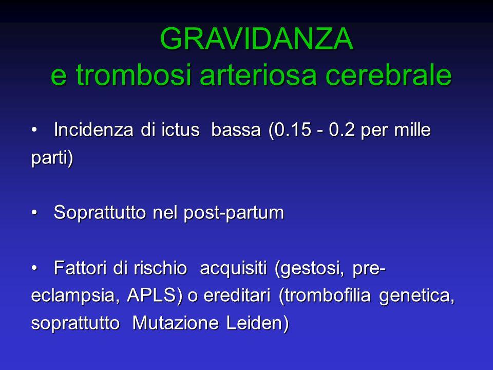 GRAVIDANZA GRAVIDANZA e trombosi arteriosa cerebrale Incidenza di ictus bassa (0.15 - 0.2 per mille parti) Incidenza di ictus bassa (0.15 - 0.2 per mi