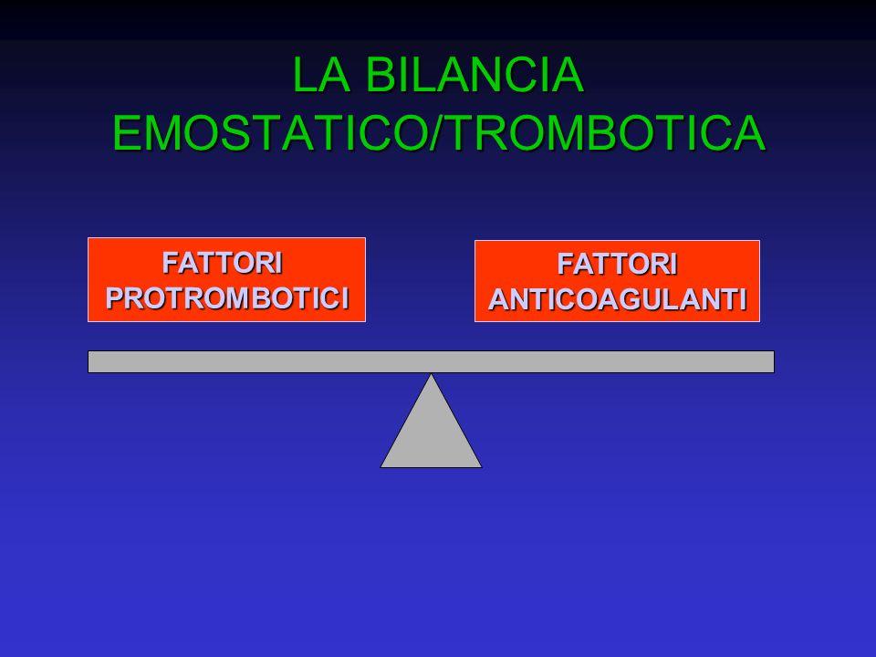 LA BILANCIA EMOSTATICO/TROMBOTICA FATTORIPROTROMBOTICI FATTORIANTICOAGULANTI