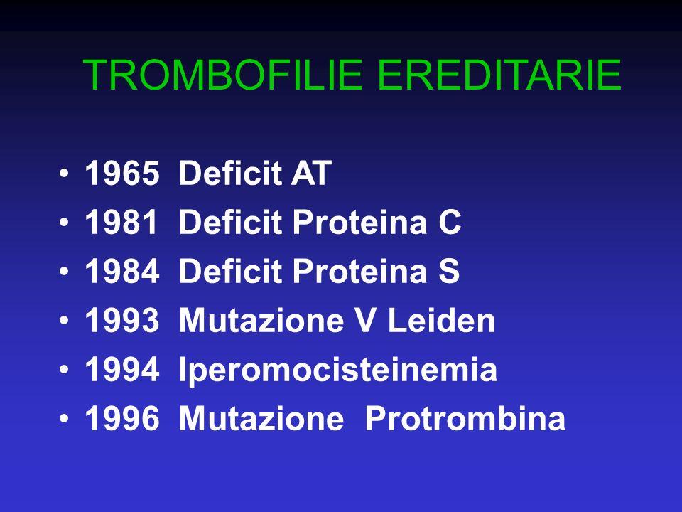 TROMBOFILIE EREDITARIE 1965 Deficit AT 1981 Deficit Proteina C 1984 Deficit Proteina S 1993 Mutazione V Leiden 1994 Iperomocisteinemia 1996 Mutazione