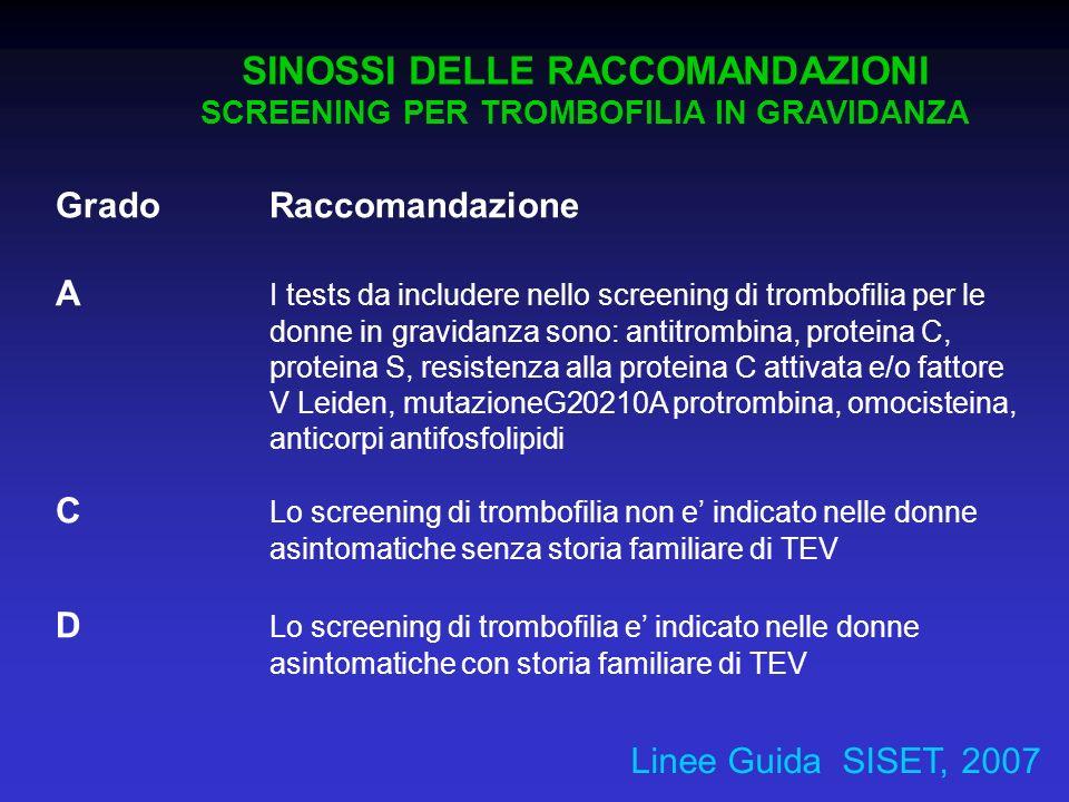 SINOSSI DELLE RACCOMANDAZIONI SCREENING PER TROMBOFILIA IN GRAVIDANZA Grado Raccomandazione A I tests da includere nello screening di trombofilia per