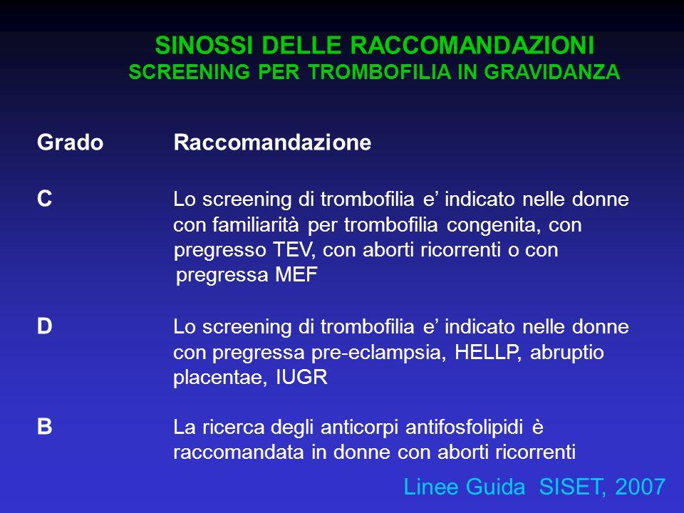 Grado Raccomandazione C Lo screening di trombofilia e indicato nelle donne con familiarità per trombofilia congenita, con pregresso TEV, con aborti ri