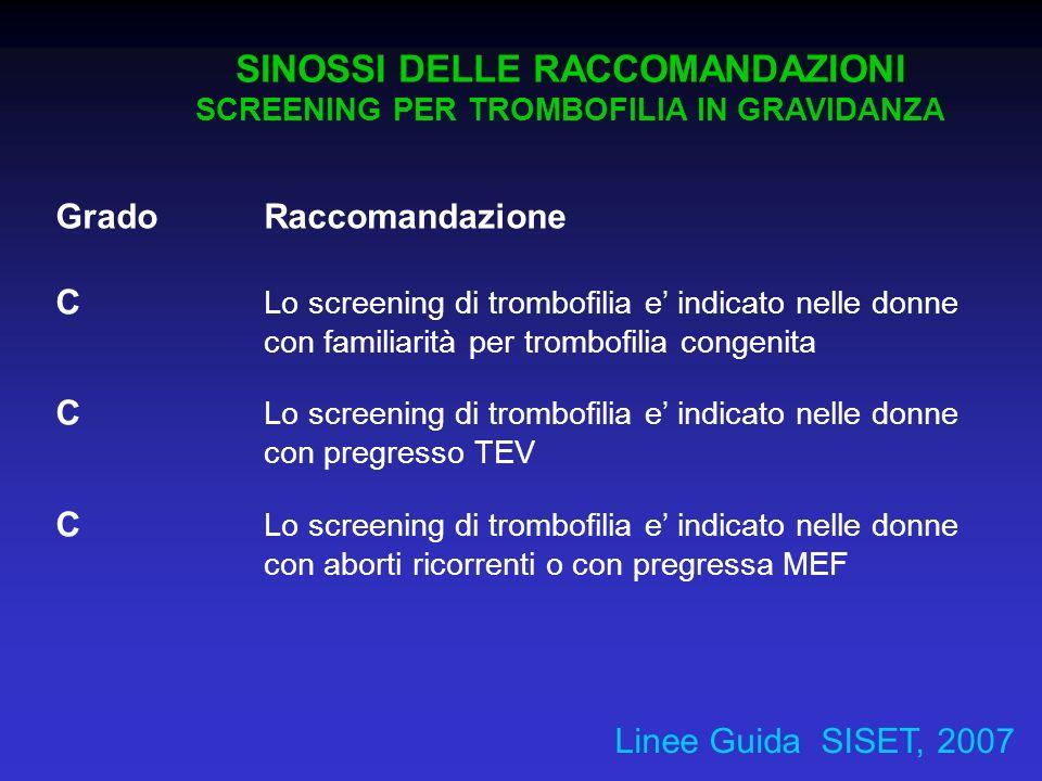 Grado Raccomandazione C Lo screening di trombofilia e indicato nelle donne con familiarità per trombofilia congenita C Lo screening di trombofilia e i