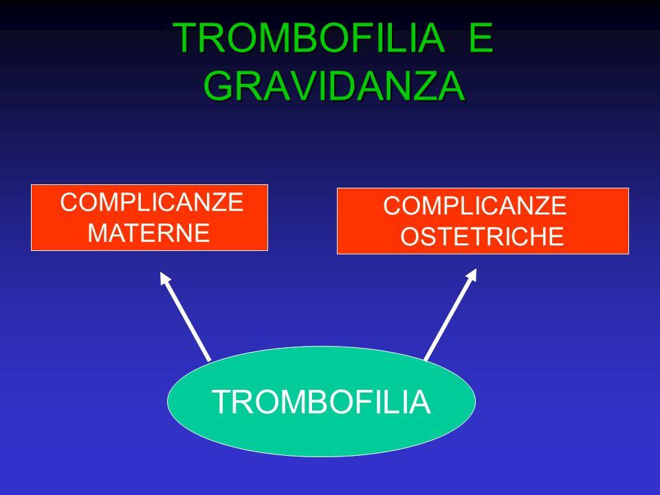 TROMBOSI E GRAVIDANZA TROMBOSI E GRAVIDANZA COMPLICANZE MATERNE COMPLICANZE OSTETRICHE TROMBOSI