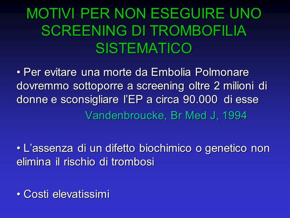 Per evitare una morte da Embolia Polmonare dovremmo sottoporre a screening oltre 2 milioni di donne e sconsigliare lEP a circa 90.000 di esse Per evit