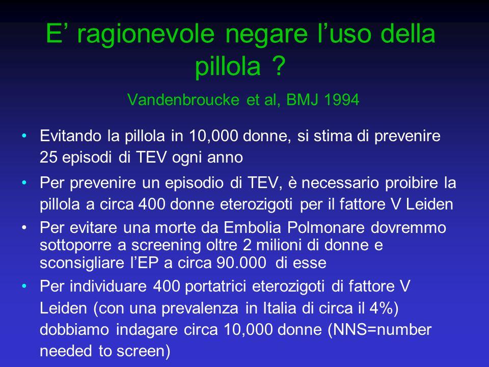 E ragionevole negare luso della pillola ? Vandenbroucke et al, BMJ 1994 Evitando la pillola in 10,000 donne, si stima di prevenire 25 episodi di TEV o