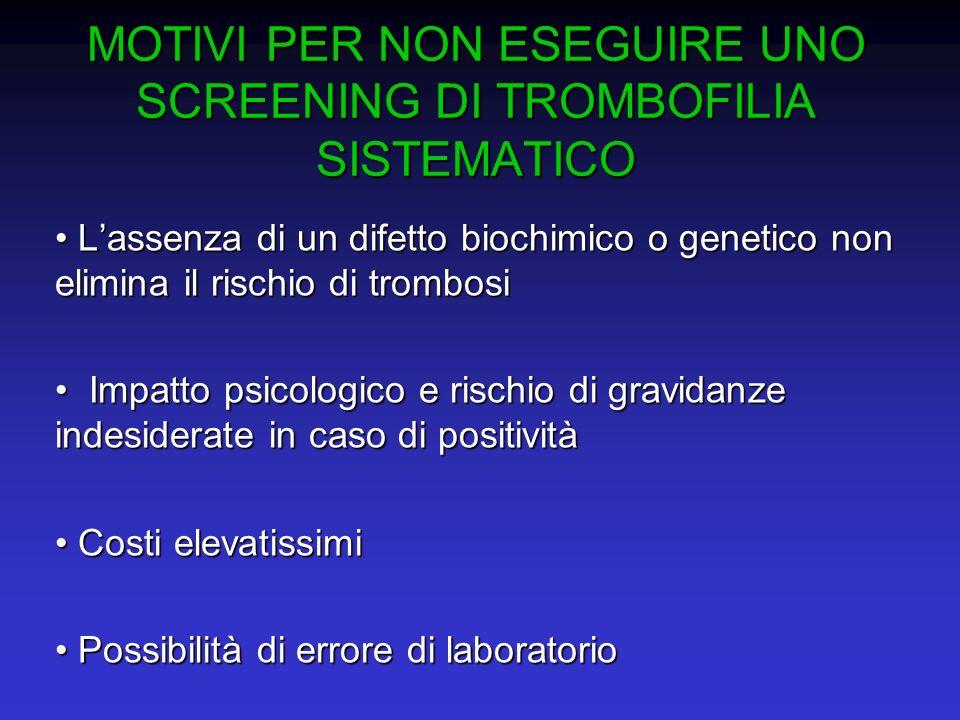 Lassenza di un difetto biochimico o genetico non elimina il rischio di trombosi Lassenza di un difetto biochimico o genetico non elimina il rischio di