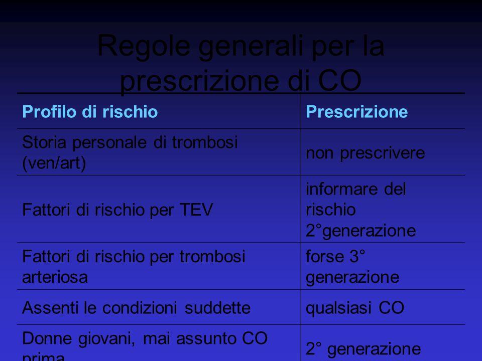 Regole generali per la prescrizione di CO Profilo di rischioPrescrizione Storia personale di trombosi (ven/art) non prescrivere Fattori di rischio per