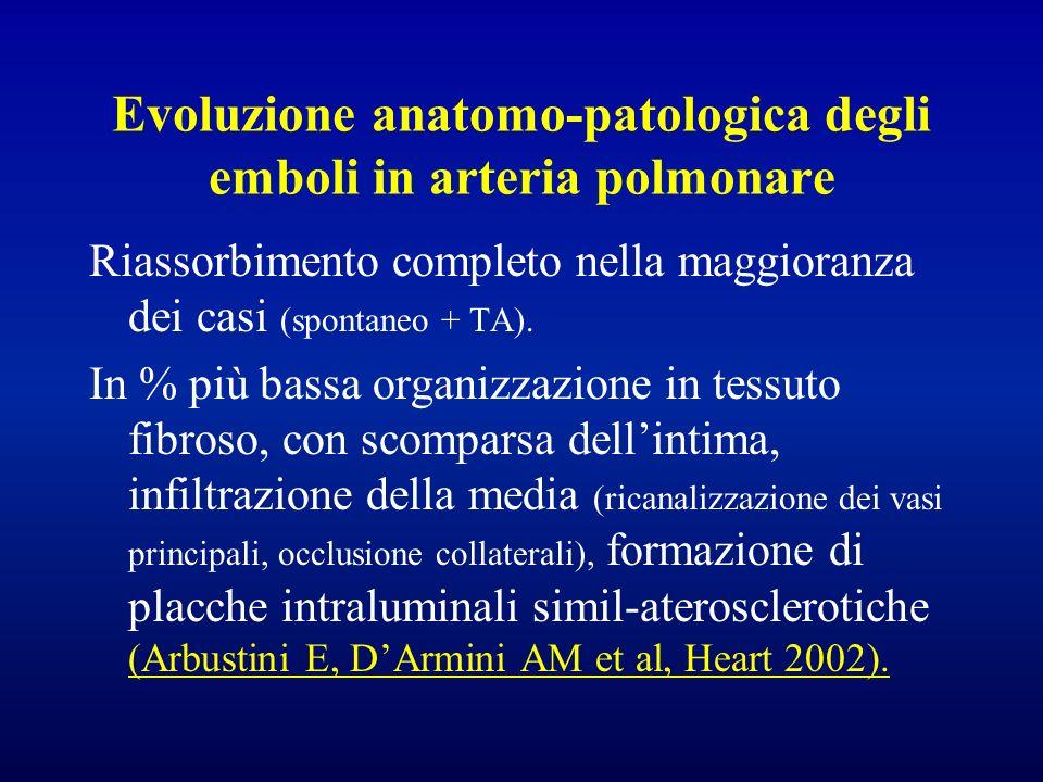 Evoluzione anatomo-patologica degli emboli in arteria polmonare Riassorbimento completo nella maggioranza dei casi (spontaneo + TA). In % più bassa or