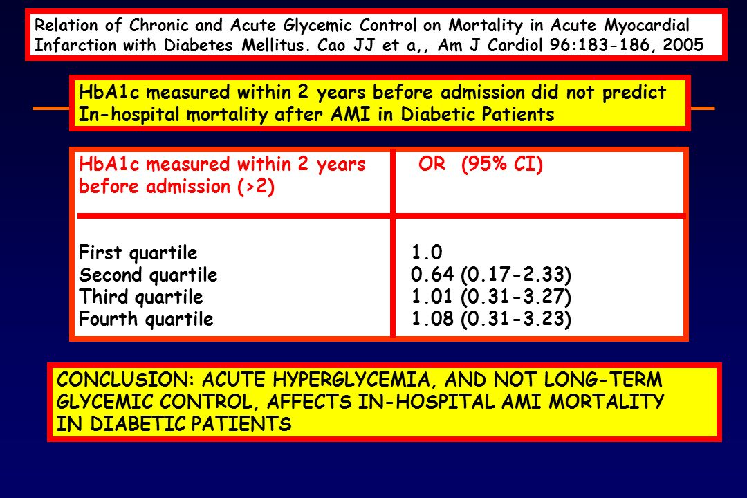 Relation of Chronic and Acute Glycemic Control on Mortality in Acute Myocardial Infarction with Diabetes Mellitus. Cao JJ et a,, Am J Cardiol 96:183-1