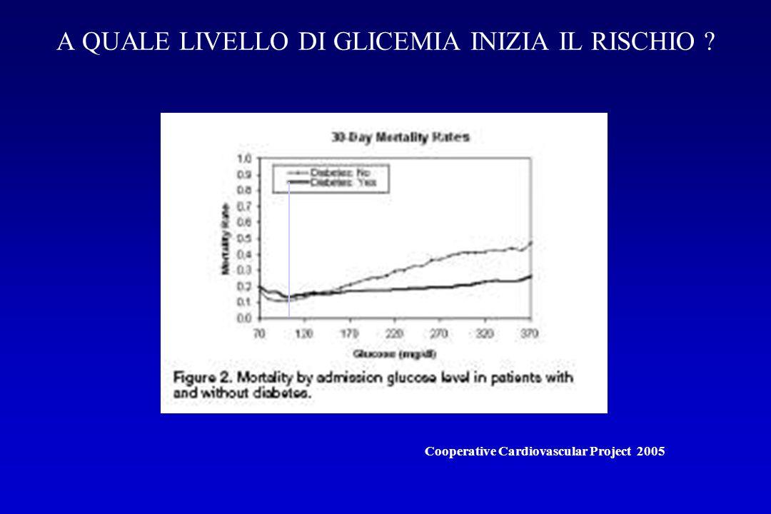 Cooperative Cardiovascular Project 2005 A QUALE LIVELLO DI GLICEMIA INIZIA IL RISCHIO ?