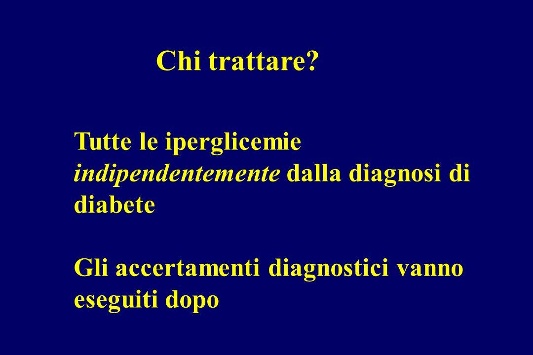 Tutte le iperglicemie indipendentemente dalla diagnosi di diabete Gli accertamenti diagnostici vanno eseguiti dopo Chi trattare?
